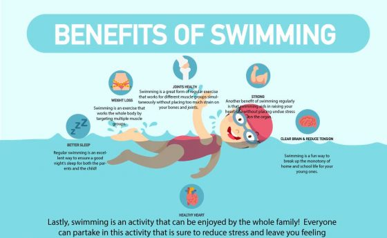 Benefits of Swimming as Regular Exercise and Stress Reducer (Updated)